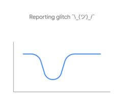 Google Organic Website Search Drop off - Reporting Glitch.